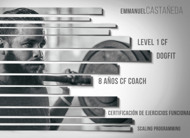 Emmanuel Castañeda